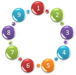 Numerologia e quadro numerologico