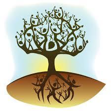 Costellazioni Familiari - albero